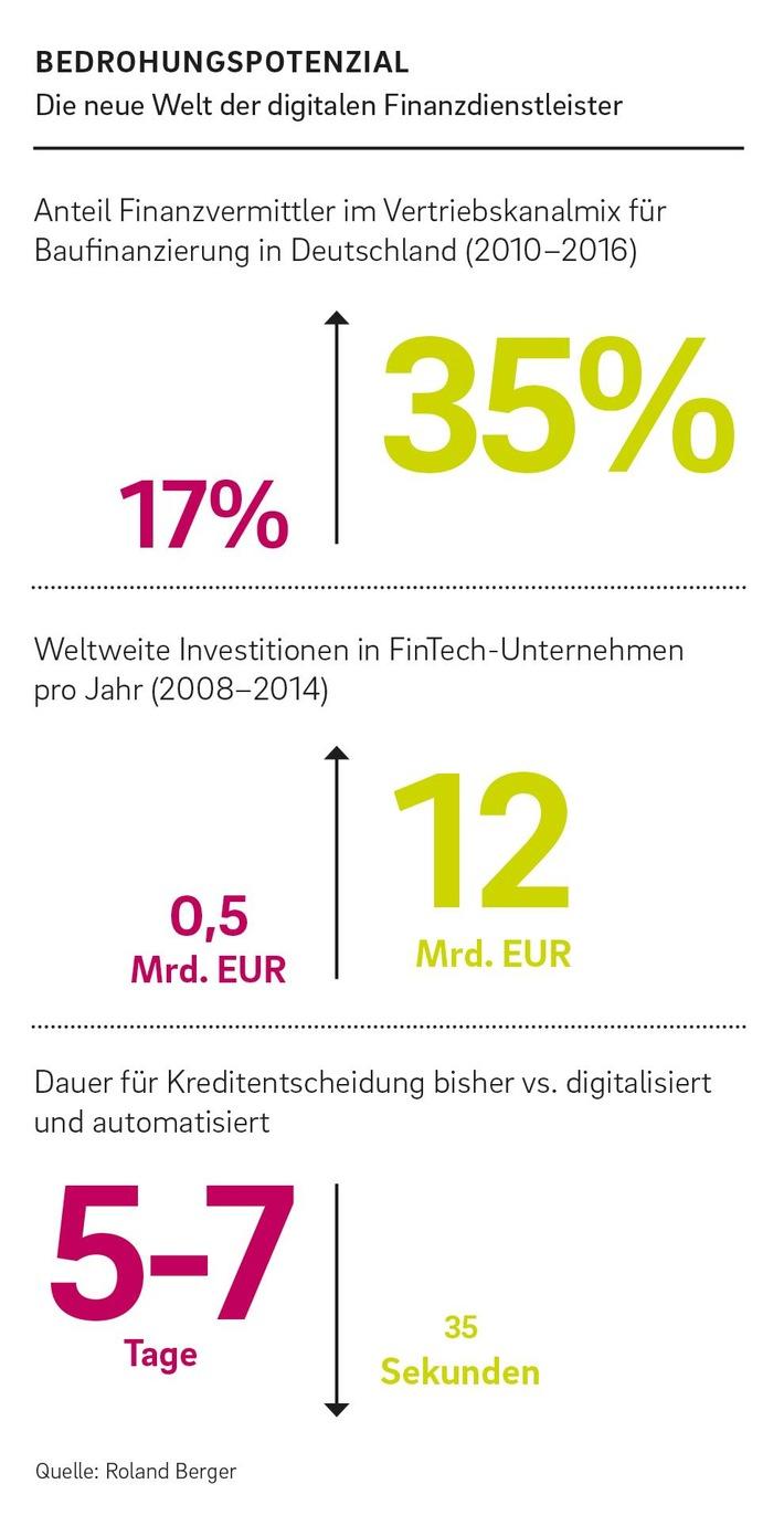 digitale-kundenansprueche-neue-technologieaffine-wettbewerber-und-regulatorische-aenderungen-setzen-