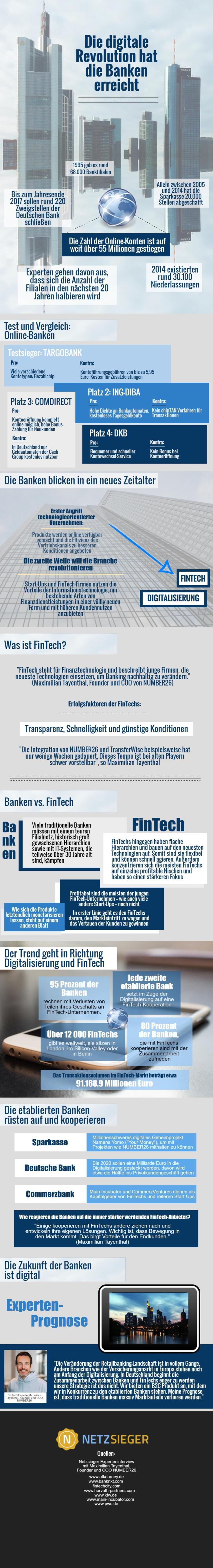 Infografik-Online-Banken