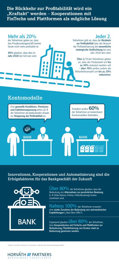 2016-08-16-Infografik-SAPEX_compr