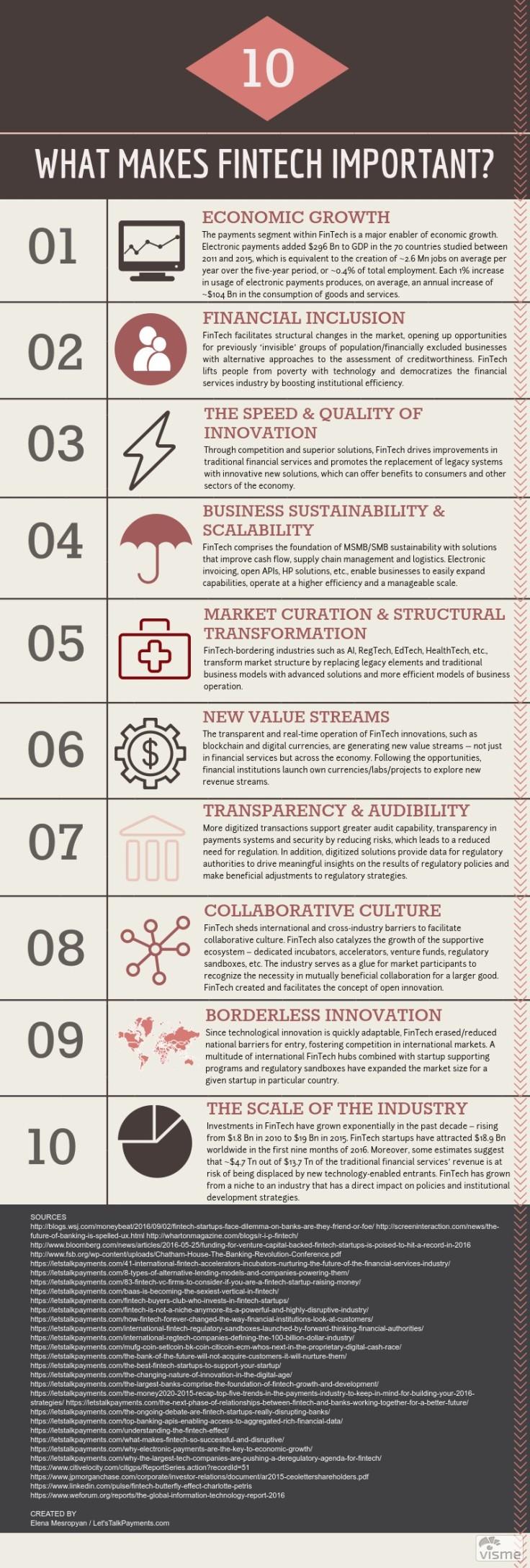 infografikletstalkpayments