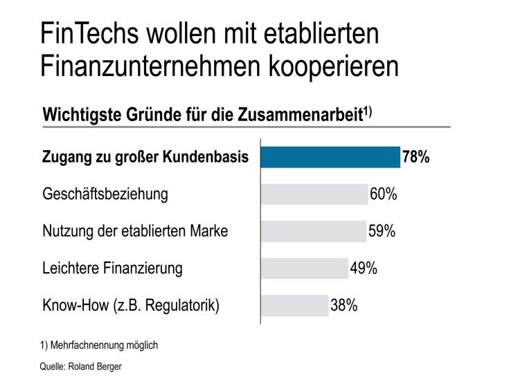 FinTechs: Herausforderer oder Partner der Finanzindustrie?