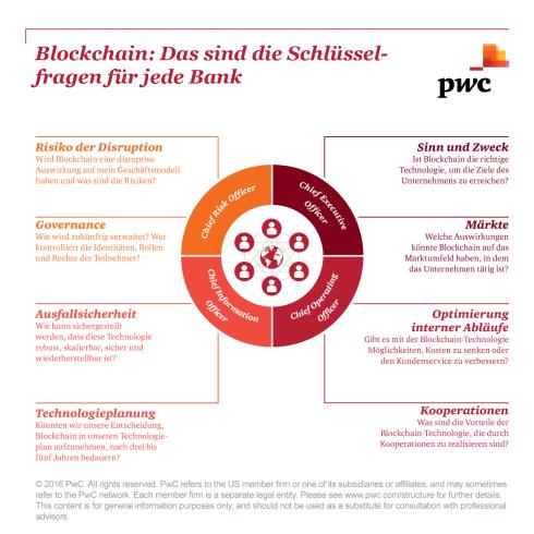 pwc_blockchain_schluesselfragen