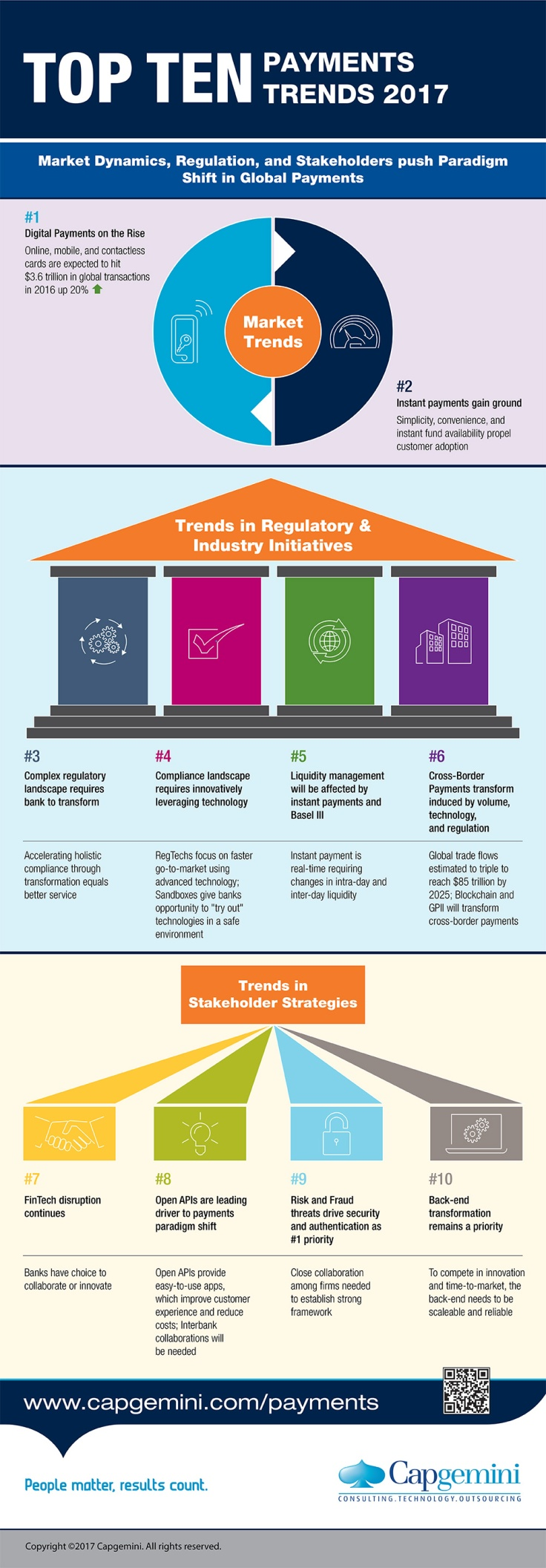 top-10-payments-trends-2017_-infographic