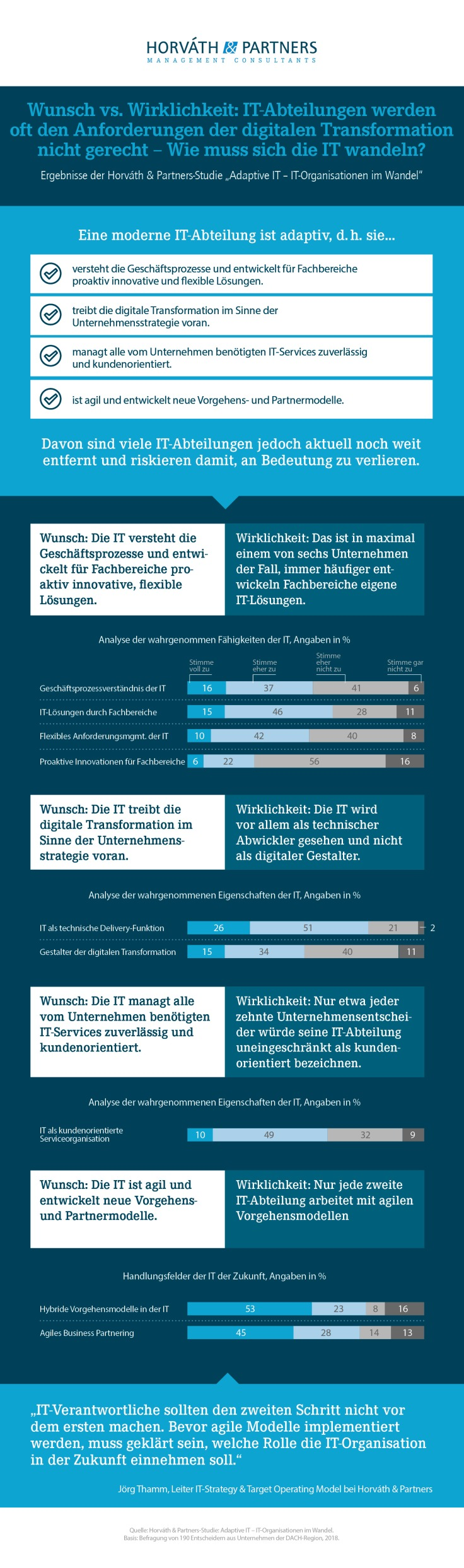 Infografik_Adaptive_IT_2