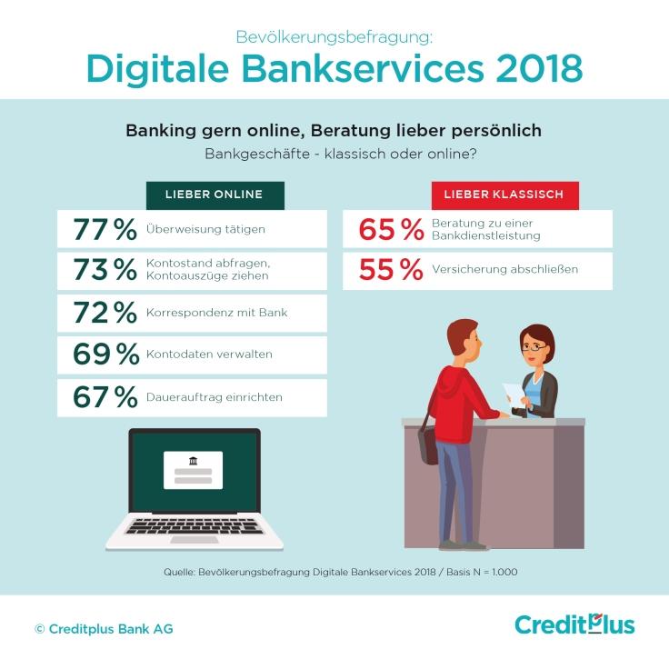 CP_180611_Digital_Banking_2018_g2